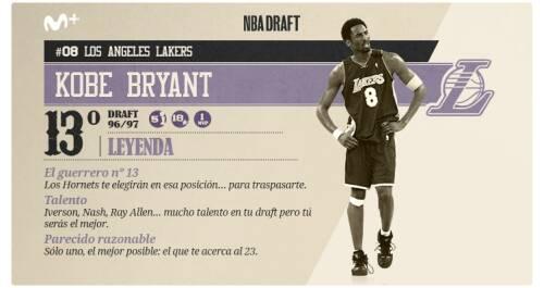 Juego - ¿Quién serías en el Draft?