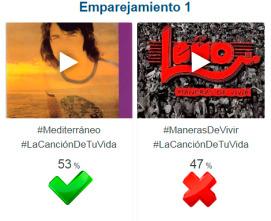 Resultados 'Semifinales' #LaCanciónDeTuVida