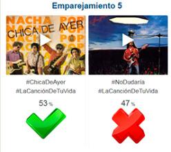 Resultados 'Octavos de final' #LaCanciónDeTuVida