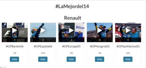 Resultados primera fase #LaMejorDel14