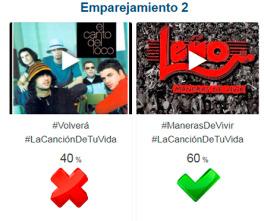 Resultados 'Cuartos de final' #LaCanciónDeTuVida