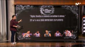 La Clave de Daimiel: Spurs vs Nuggets