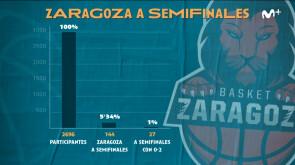 La sorpresa del Zaragoza