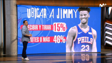Ubicar a Jimmy